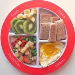Healthy Breakfast Meal Plate