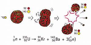 Focus On Physics  How E   Mc2 Helps Us Understand Nuclear