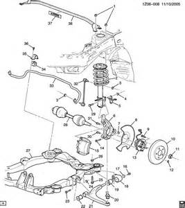 similiar 2009 chevy bu parts diagram keywords chevy 3500 fuse box diagram also chevy bu engine sensor diagram