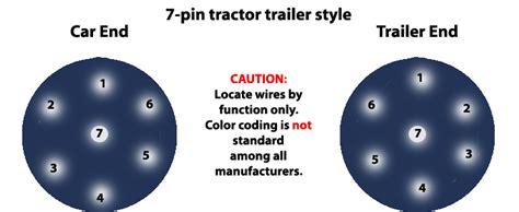 trailer wiring basics  towing