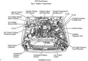 watch more like ford ranger parts 1993 ford ranger engine ford ranger engine diagram 1994 ford ranger 2