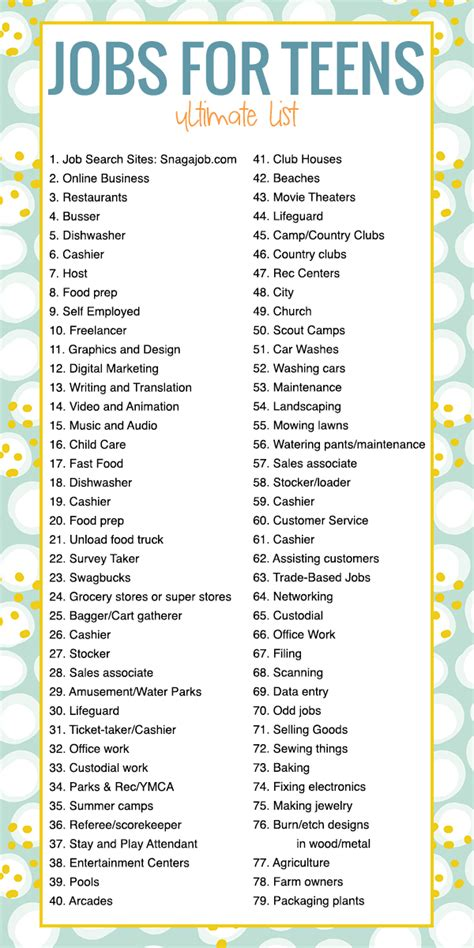 Jobs For Teens The Ultimate List Of Where To Apply  How. Wedding Budget Checklist Template. What Is A Static Character Template. Resume Real Estate Agent Template. Lunar New Year Cards Template. Erin Condren Planner Stickers Template. Mother S Day Program Template. Visual Information Specialist Resume Template. Microsoft Access 2010 Templates