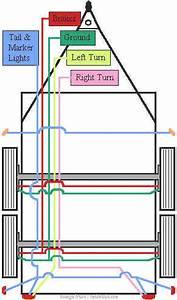 Trailer Brake Wiring Diagram Simple Electric Brakes Wiring