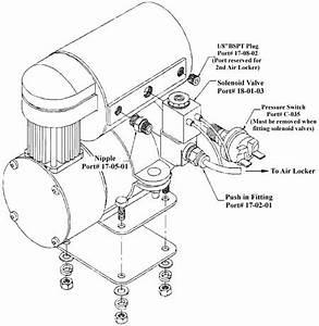 Arb Air Compressor Wiring Diagram : arb compressor diagram land rover differential kits ~ A.2002-acura-tl-radio.info Haus und Dekorationen