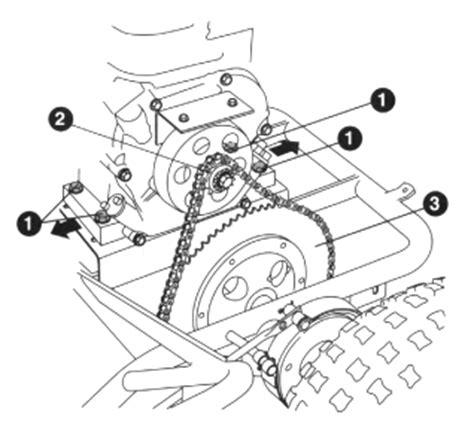 Kart Chain Masterlinks Mini Bike