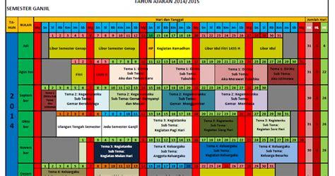 padamu negeri not angka contoh jadwal pelajaran sd tahun pelajaran 2014 2015 kurikulum 2013 info operator not angka