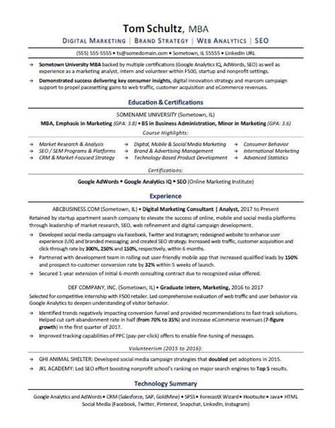 digital marketing masters degree canada mba resume sle