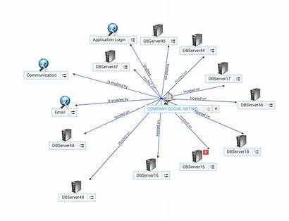 Relationship Map Cmdb Ci Attributes Desk Help