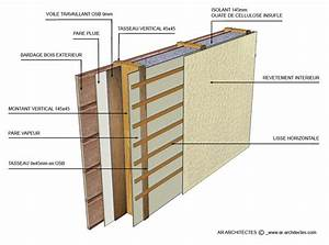 Epaisseur Mur Ossature Bois : ossature bois recherche google abri jardin pinterest ~ Melissatoandfro.com Idées de Décoration