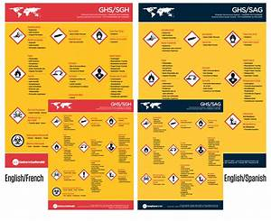 Globally Harmonized Systems  Ghs  Workplace Posters