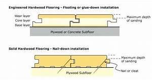 5 Best Hardwood Flooring Reviews