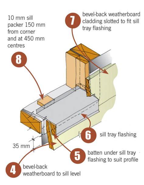 5 doors exterior cladding branz weathertight
