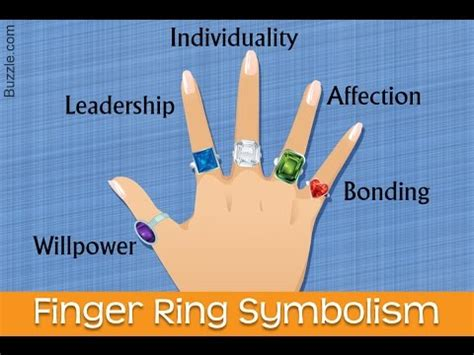 5 to wearing rings ring finger symbolism what does wearing rings each finger actually youtube