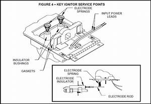 Getting Acquainted With Electronic Igniters