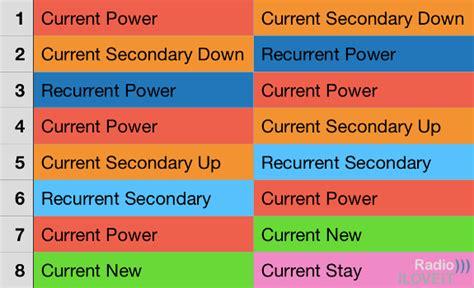 12 Chr Music Format Clocks You Can Adjust