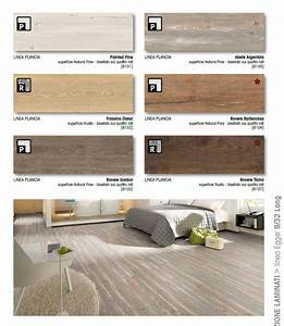 Gallery Of Awesome Parquet Laminato Offerte Images