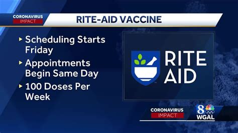 Rite Aid to begin scheduling COVID-19 vaccine appointments ...