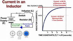 C Time Constant Circuit Diagram