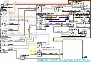 Land Rover Lander Wiring Diagram