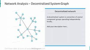 Blockchain Presentation Modern Diagrams Powerpoint Template And Graphics To Explain Block Chain