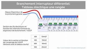 Norme Branchement Four Electrique : a propos du branchement de l 39 interrupteur diff rentiel ~ Premium-room.com Idées de Décoration