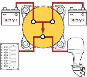 Cllena Dual Battery Selector Isolator Switch For Marine