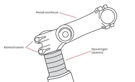 Stuursystemen  Richtig Radfahren NL
