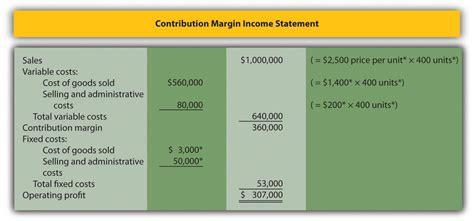 The Contribution Margin Income Statement