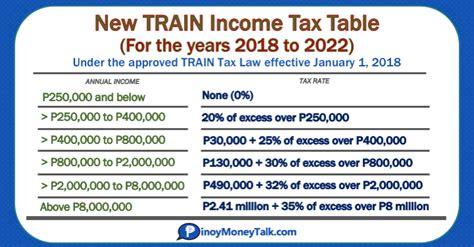 train tax tables bir income tax rates pinoymoneytalkcom