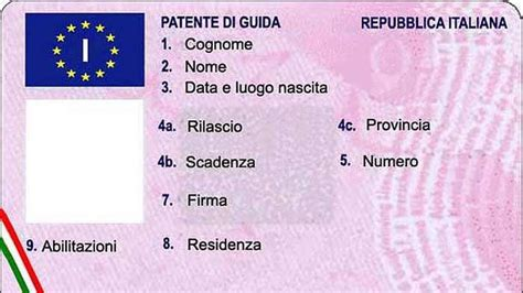 Test Patente by Esame Di Teoria Patente B Il Quiz Anche In Caso Di