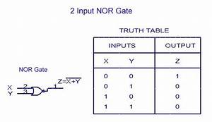 Uses For Gate Expressions  Nor And Xor