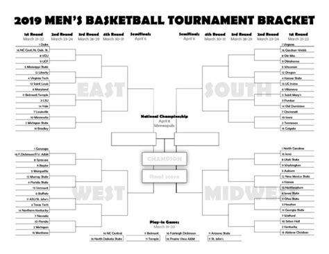 Ncaa 2019 Free Printable Brackets Onlyonesearch Results