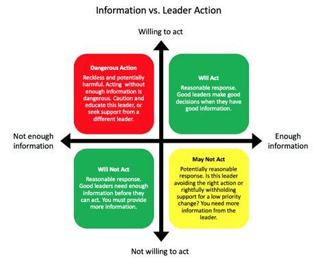 change management hack leadership support  change