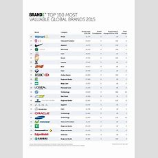Here Are The Top 100 Brands In The World  Adweek