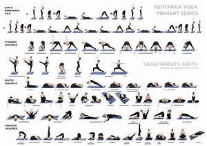 Yoga Asanas Postures Chart Ashtanga Yoga Poses Cheat Sheet Google Search Ashtanga