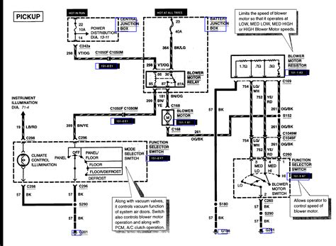 2008 E250 Starter Motor Wiring Diagram by The Fan For My Heater Just Died In My Truck I A 2000