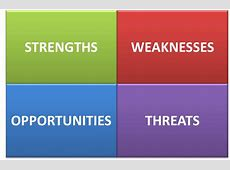 SWOT Analysis Take Stock to Start the New Year Right MJ