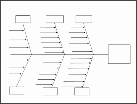 fishbone diagram templates sampletemplatess