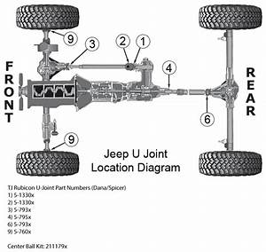 2003-2006 Rubicon Spicer U-joint Part Numbers