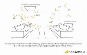 Kosten Heizungsanlage Erneuern : stunning was kostet fu bodenheizung contemporary ~ Lizthompson.info Haus und Dekorationen