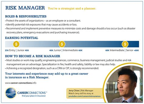 Manager Profile risk manager