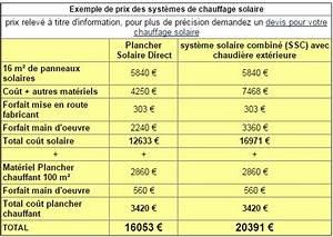 chauffage solaire prix les energies renouvelables With fonctionnement pompe a chaleur piscine 16 chauffage solaire prix les energies renouvelables