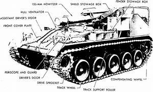 155mm Hmc M41
