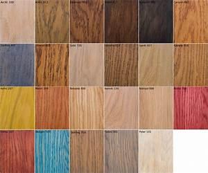 Holz Beizen Farben : overmat floorservice color hartwachs l classic 1 l lacke le le wachse ~ Indierocktalk.com Haus und Dekorationen