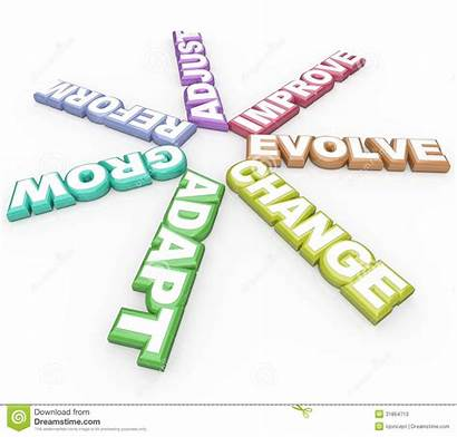 Change Clip Clipart Adapt Evolve Changing Words
