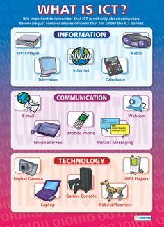 ict  computing posters images computer