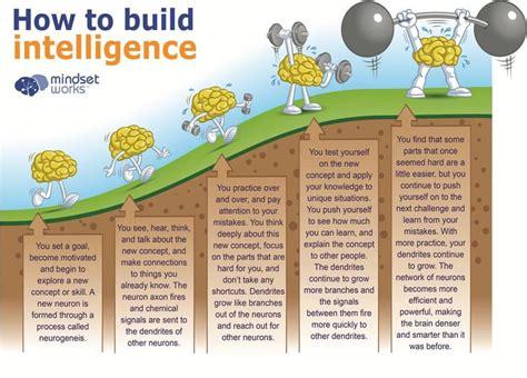 images  goal setting  growth mindset