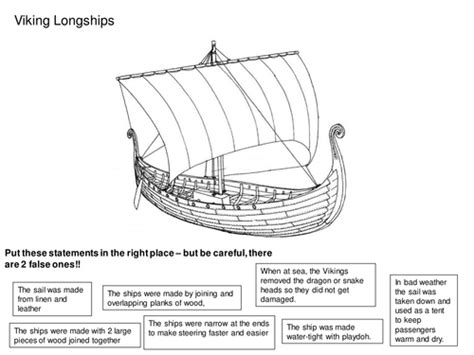 Parts Of A Longboat by Viking Boat Handout By Rjr 38 Teaching Resources Tes