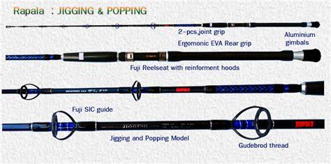 spinning rod dunia mancing