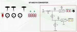 Tech Lab  I  P And P  I Converter